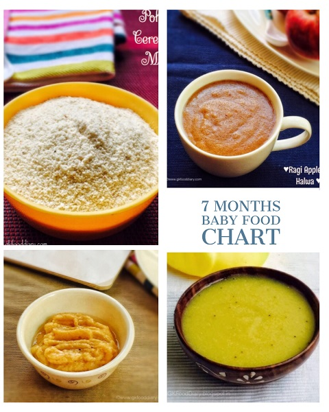 Indian Baby Food Chart For 7 Months Baby 7 Months Indian