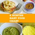 8 Months Baby Meal Chart Title