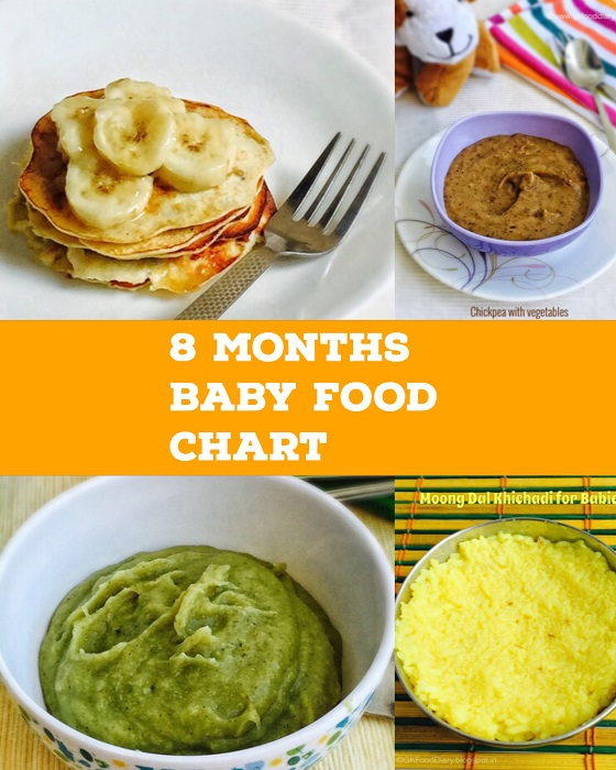 Baby Food Chart For 8 Months Baby 8 Months Baby Food Recipes