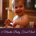 Baby Food Chart for 8 Months Baby | Meal Plan for 8 Months Baby