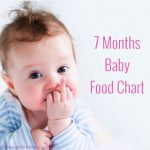 Baby Food Chart for 7 Months Baby | Meal Plan for 7 Months Baby