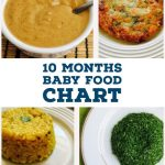 10 Months Baby Food Chart Title