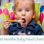 10 Months Baby Food Chart | Meal Plan or Diet Chart for 10 Months Baby