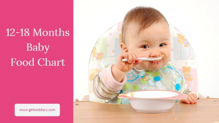 12 to 18 Months Baby Food Chart Title