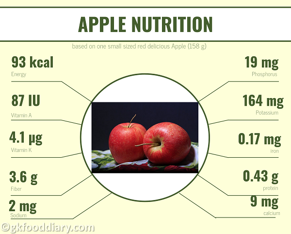 Apple Baby Food Recipes   When Can I give my Baby Apple 1