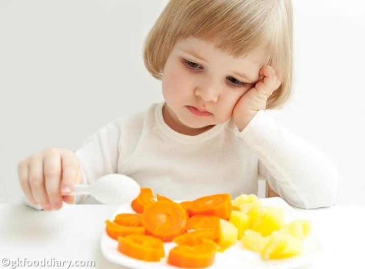 Indigestion Symptoms in Kids