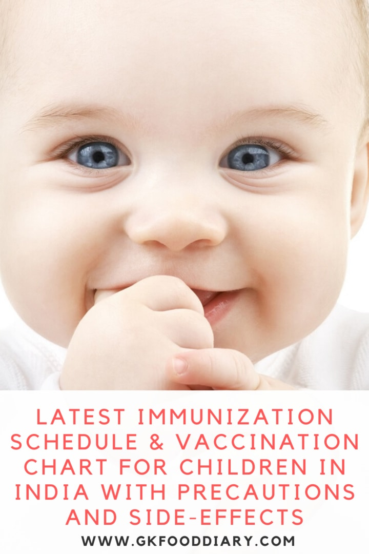 Immunization Schedule & Vaccination Chart For Children in India with Precautions and Side-effects